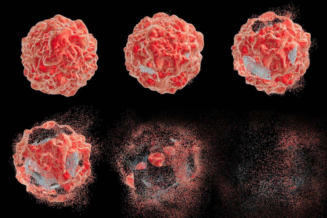 The Evolution of Chemotherapy Drugs
